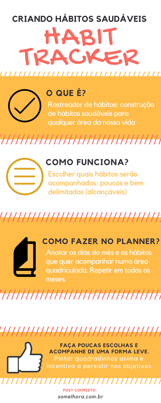 infográfico sobre habit tracker no planner
