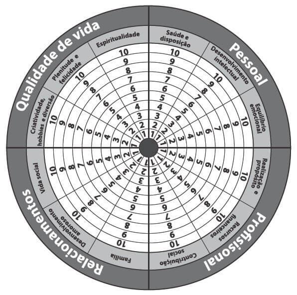 roda para imprimir